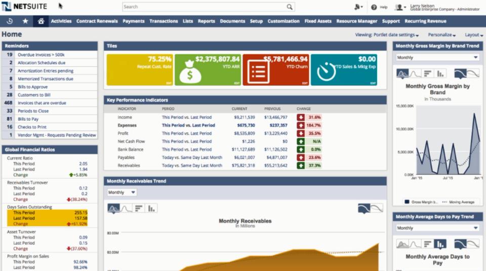 NetSuite: Alles im Blick im Dashboard