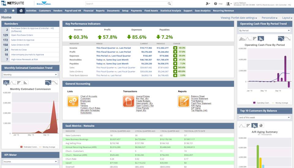 NetSuite Übersicht über KPIs
