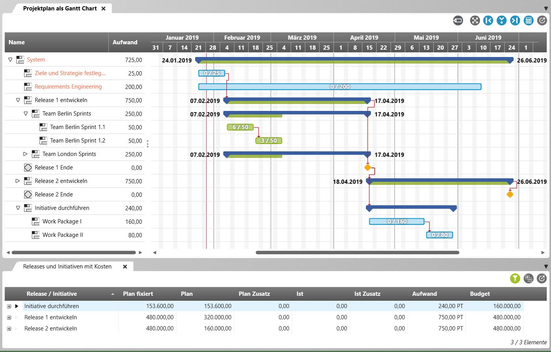 Termine und Kosten am Gantt-Chart planen