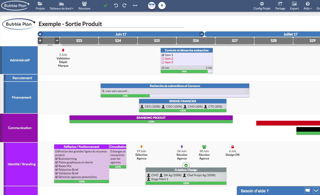 Modellieren, zu teilen exportieren Sie Ihre Projekte