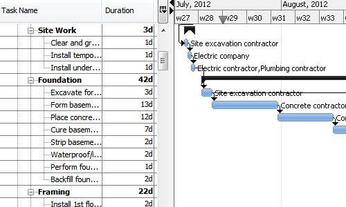 Rationalplan-Screenshot-0
