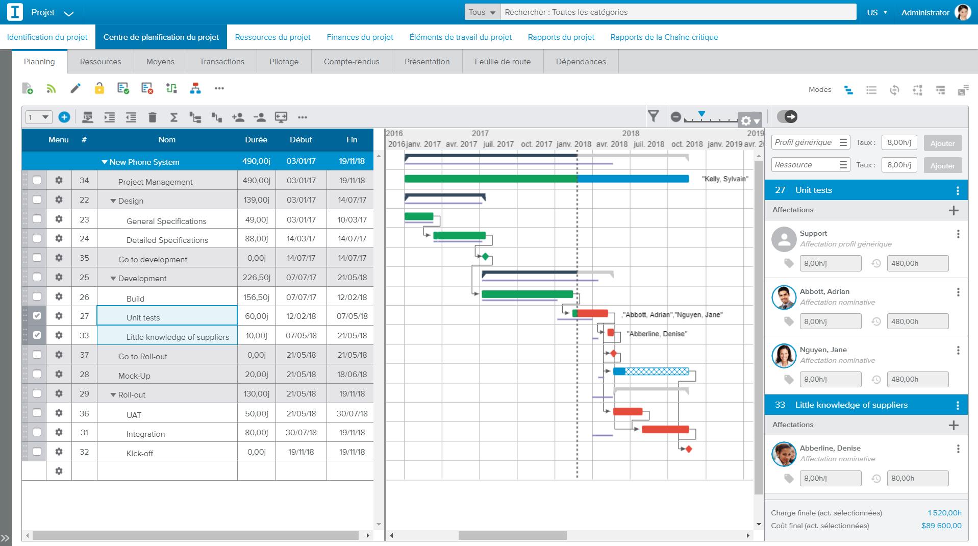 Planung mit Gantt Sciforma