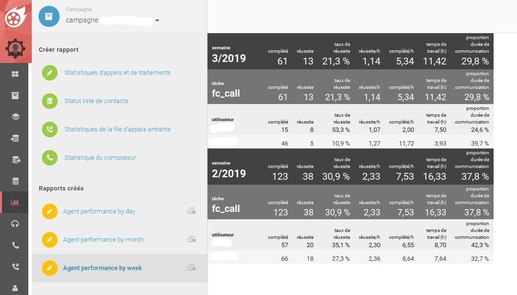 Personalisierbare Statistiken - alle Ergebnisse auf einen Blick