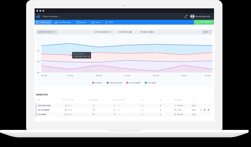 Bewertungen SE Ranking: SaaS-Tool für die SEO-Analyse - appvizer