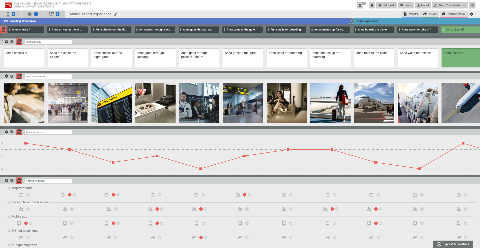 Bewertungen Smaply: Customer Journey Mapping Software - Appvizer