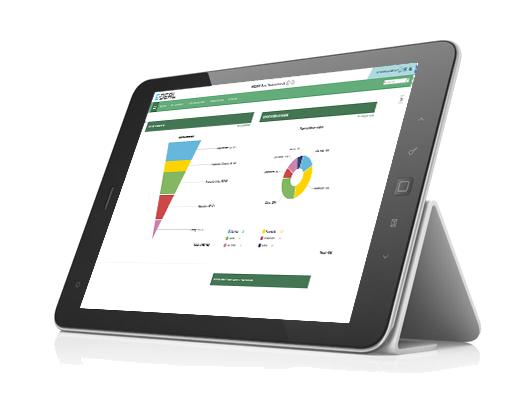 E-DEAL KPI Erstellen von Dashboards