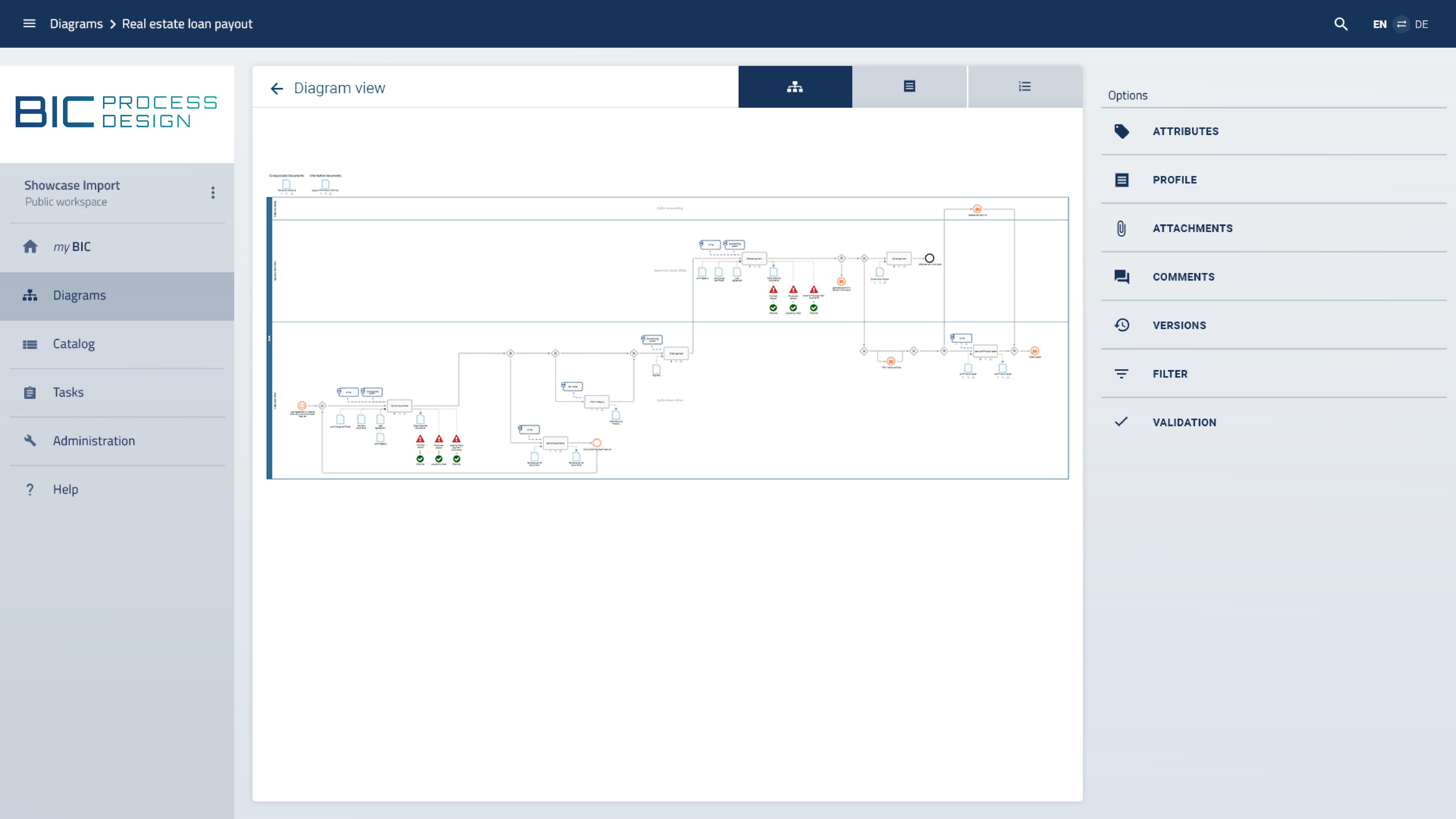 Bpmn-Diagramm im BIC Process Design