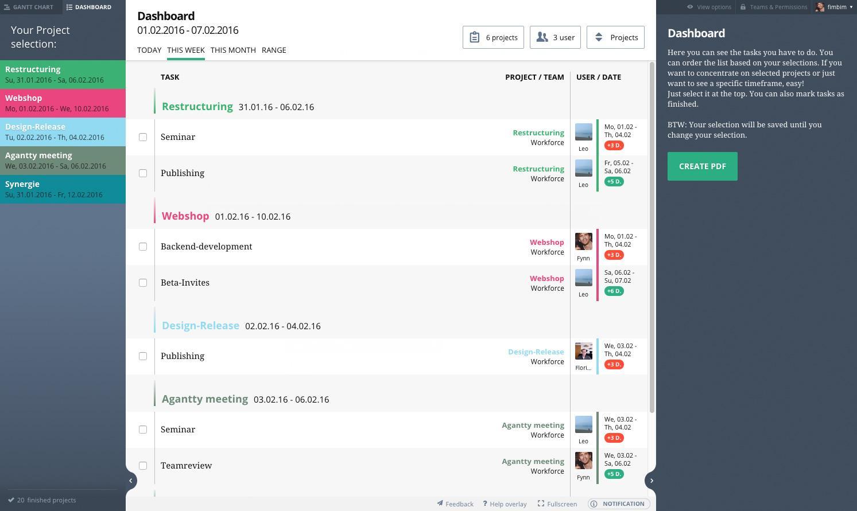 Das Dashboard - All deine Projekte und Aufgaben in einer übersichtlichen Liste