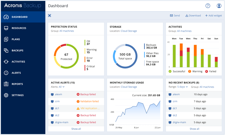 Acronis Backup-Software: Dashboard-Ansicht