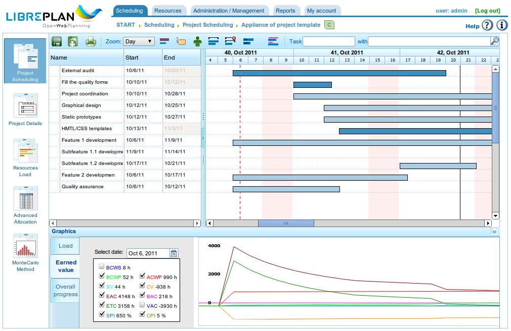 Bewertungen LibrePlan: Open-Source-Projektmanager - appvizer