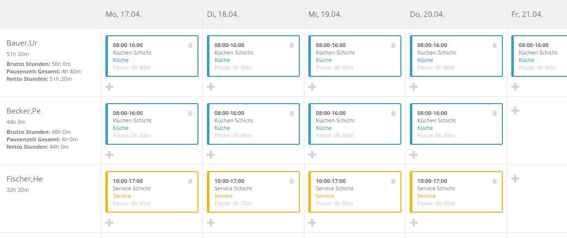 Schichtplaner online: Dienstplan, Zeiterfassung & Personalplan