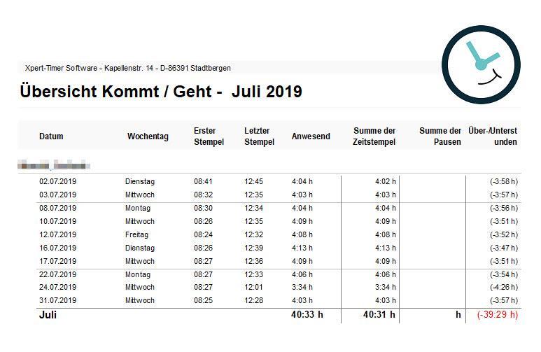 Kommt/Geht Report