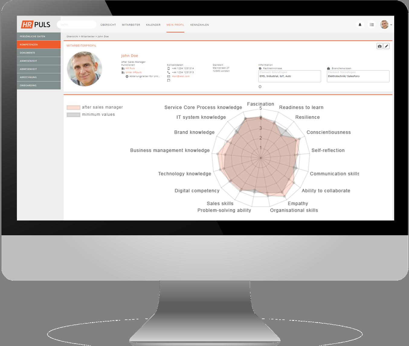 HR Puls GmbH-hrpuls_beurteil_image_Strategieausrichtung