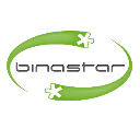 BinaStar Meet