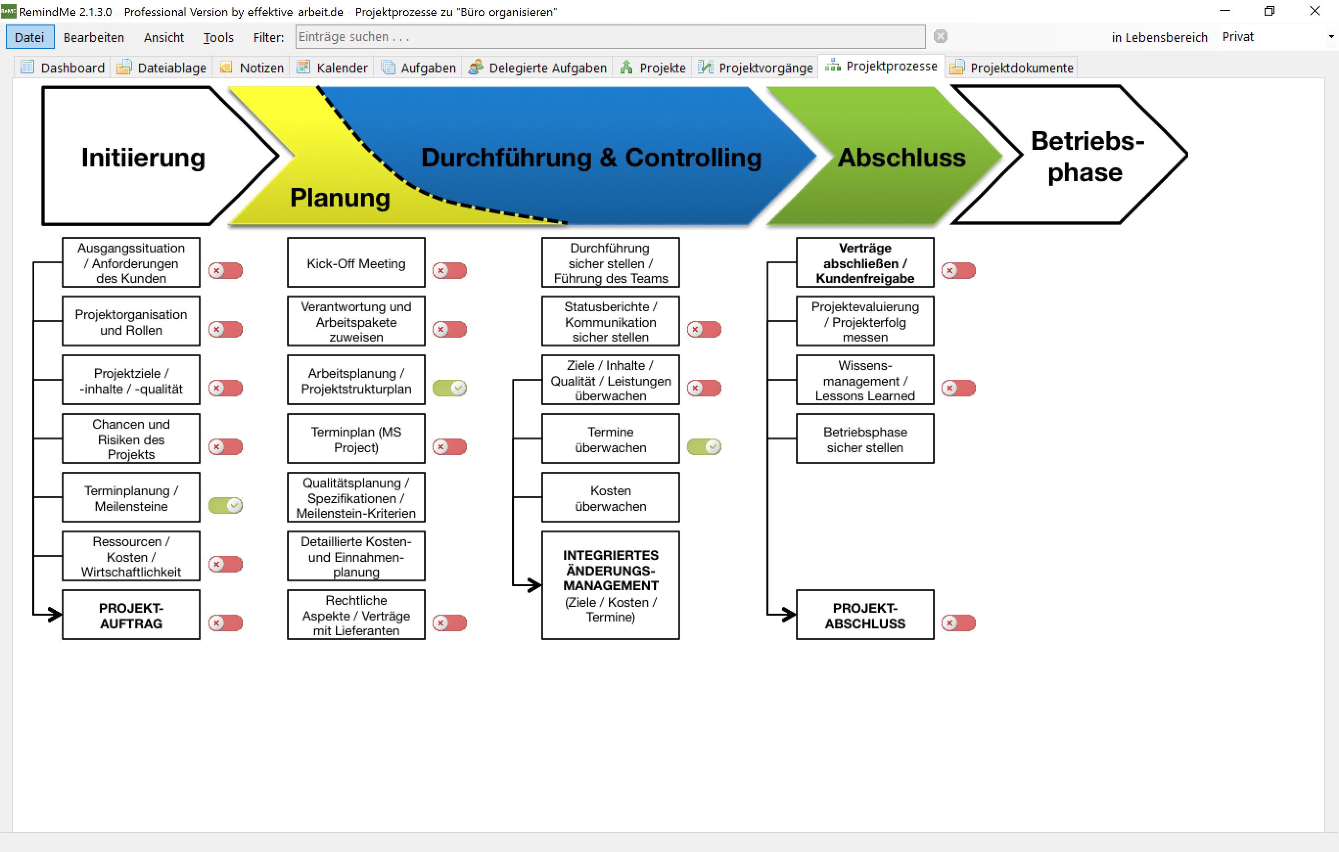 Prozessschaubild - Schneller zugriff auf wichtige Projekt-Dokumente