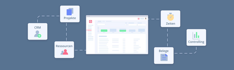 Bewertungen Das HQ: Die all-in-one Agentursoftware - Appvizer