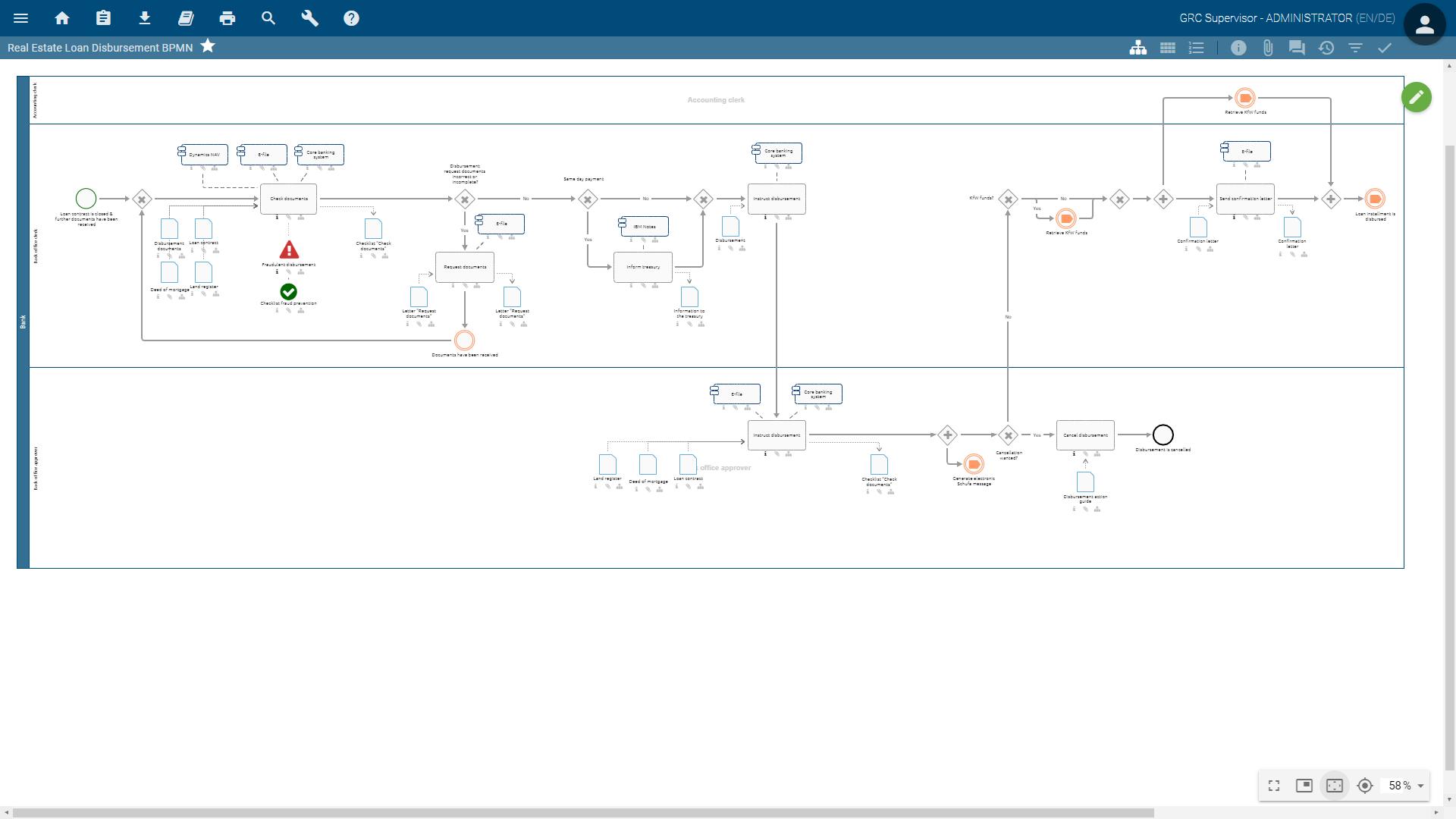 Prozessmodellierung mit BIC Process Design