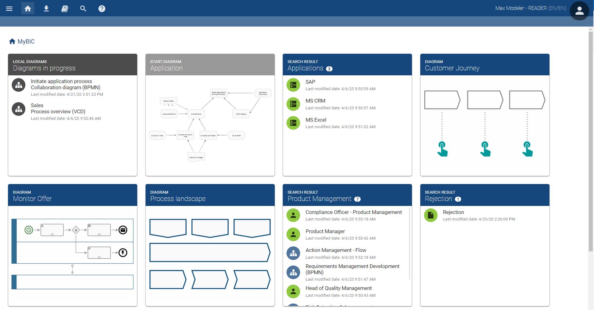 Frei konfigurierbares Mitarbeiterportal im BIC Process Design