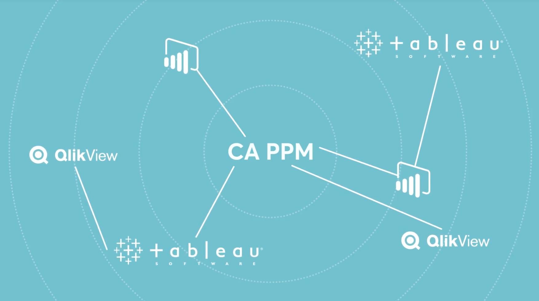 Bewertungen CA Clarity PPM: Einfaches Verwalten Ihrer Projekte und Investitionen - Appvizer